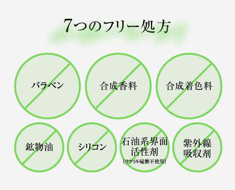 7つのフリー処方