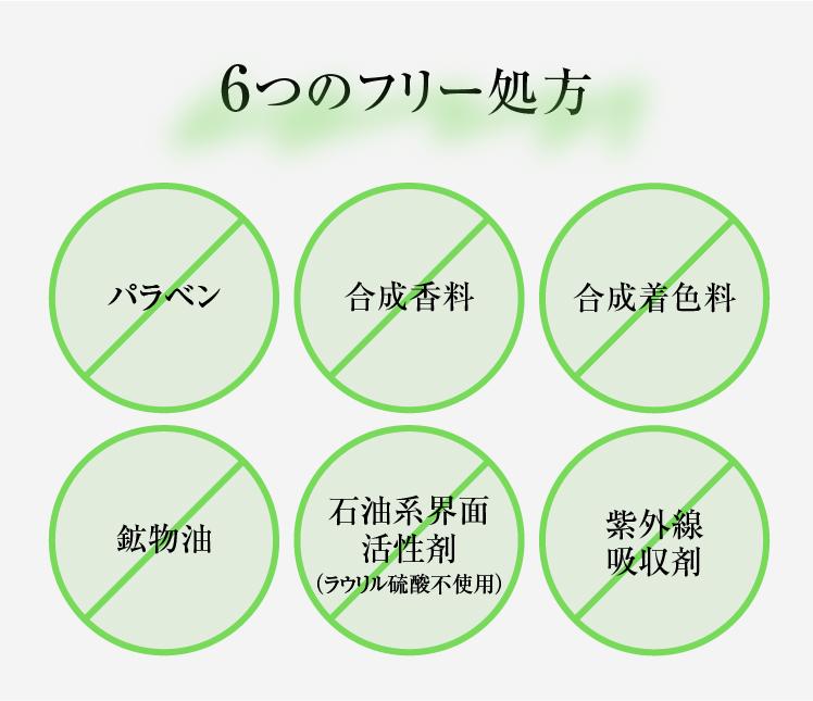 6つのフリー処方