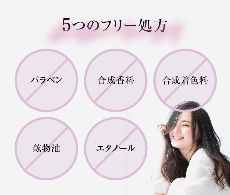 5つのフリー処方